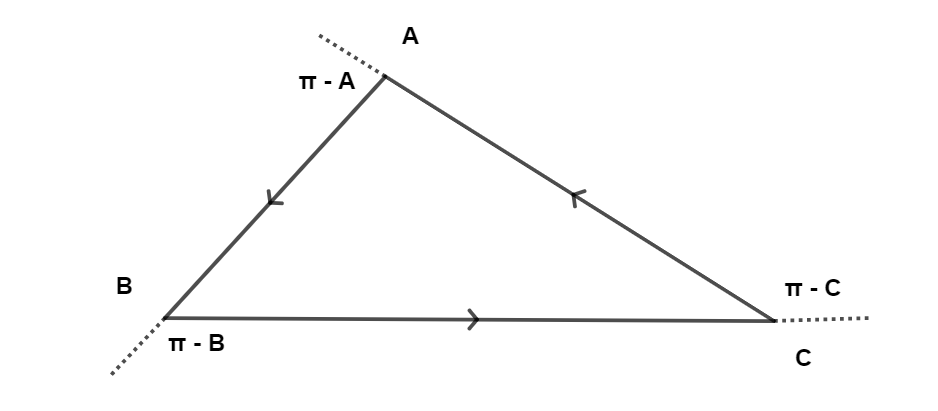 triangle in vector